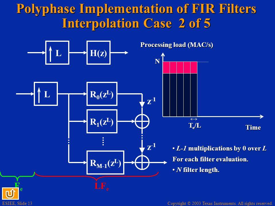 Copyright © 2003 Texas Instruments. All rights reserved. ESIEE, Slide 13 Polyphase Implementation of FIR Filters Interpolation Case 2 of 5 LH(z) LF e