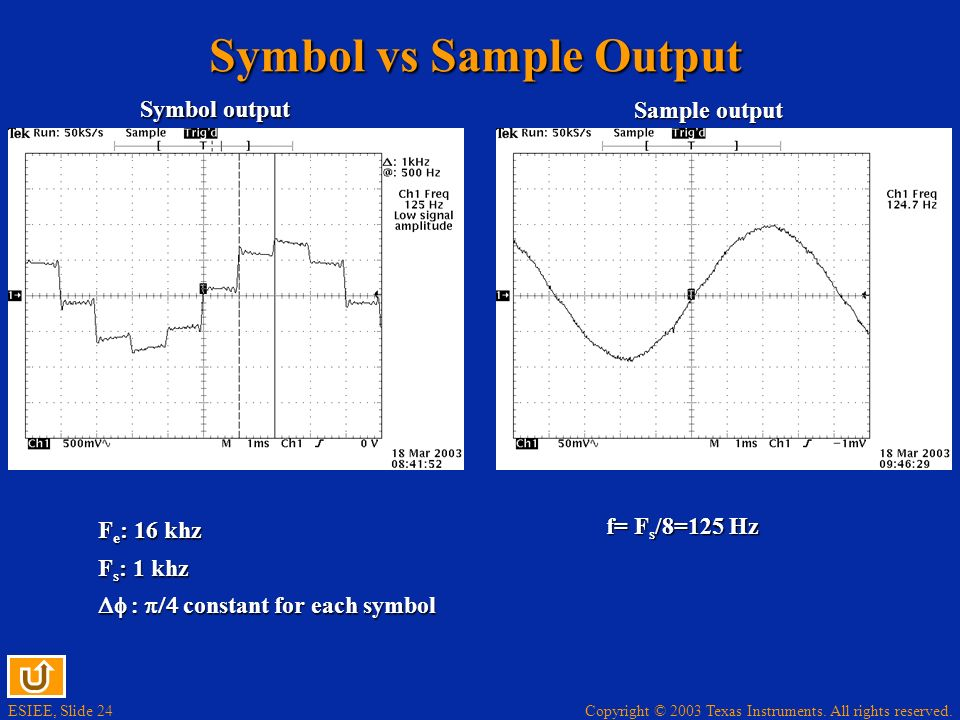 Copyright © 2003 Texas Instruments. All rights reserved. ESIEE, Slide 24 Symbol vs Sample Output F e : 16 khz F s : 1 khz constant for each symbol con
