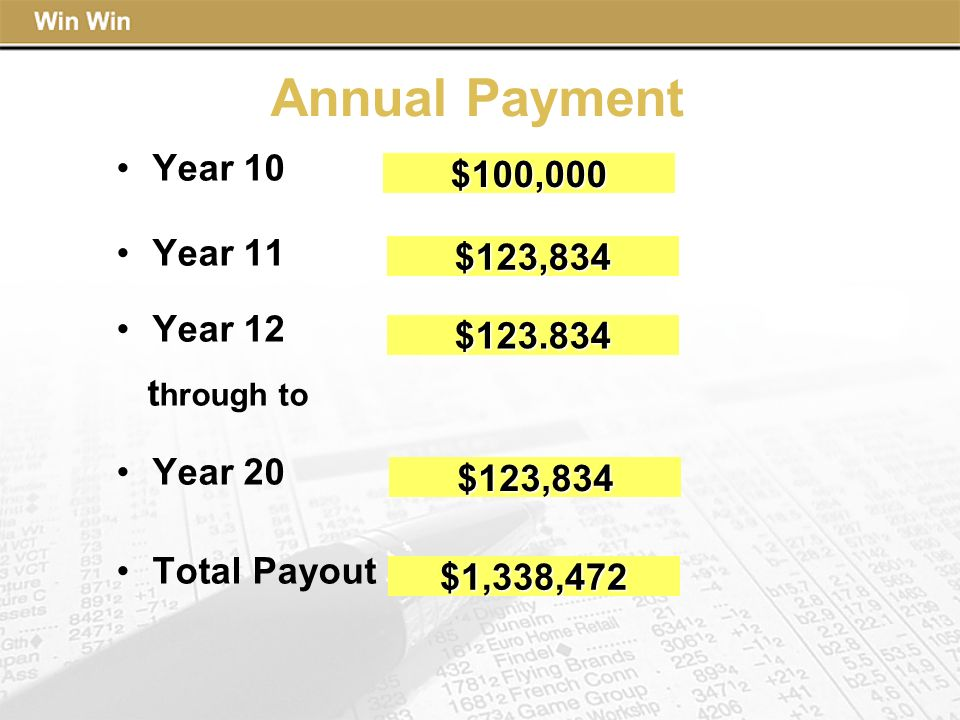 Annual Payment Year 10 Year 11 Year 12 t hrough to Year 20 Total Payout $123,834 $123.834 $100,000 $123,834 $1,338,472