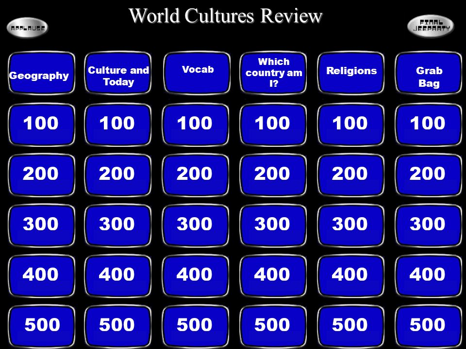 100 200 300 400 500 Geography Culture and Today Vocab Which country am I.