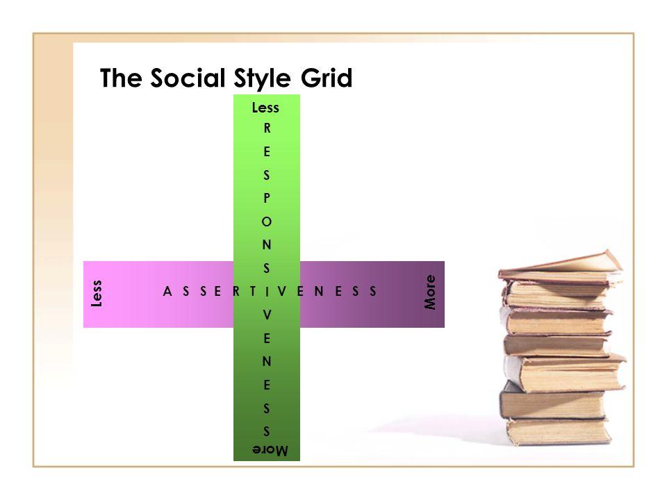 The Social Style Grid More Less RESPONSIVENESSRESPONSIVENESS A S S E R T V E N E S S More
