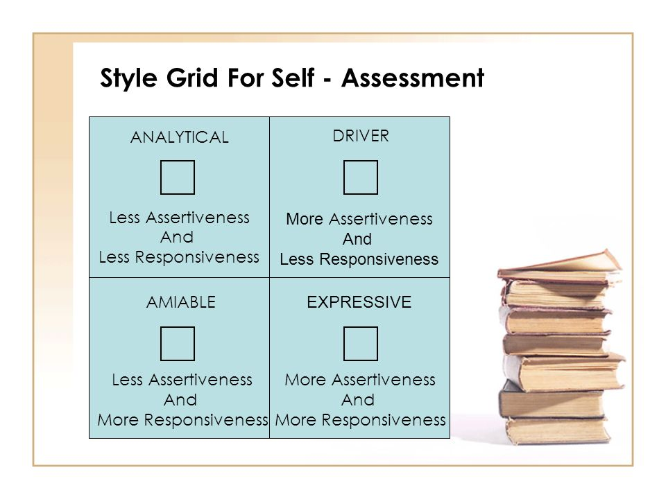Style Grid For Self - Assessment ANALYTICAL Less Assertiveness And Less Responsiveness DRIVER More Assertiveness And Less Responsiveness Less Assertiv