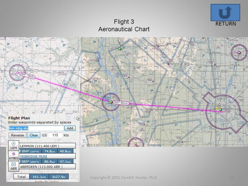 Flight 3 Aeronautical Chart Copyright © 2012 David R. Hunter, Ph.D.11 RETURN