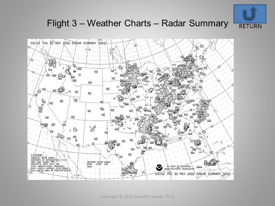 Flight 3 – Weather Charts – Radar Summary Copyright © 2012 David R. Hunter, Ph.D.20 RETURN
