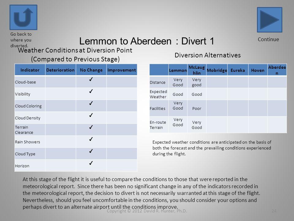 Lemmon to Aberdeen : Divert 1 IndicatorDeteriorationNo ChangeImprovement Cloud-base Visibility Cloud Coloring Cloud Density Terrain Clearance Rain Sho