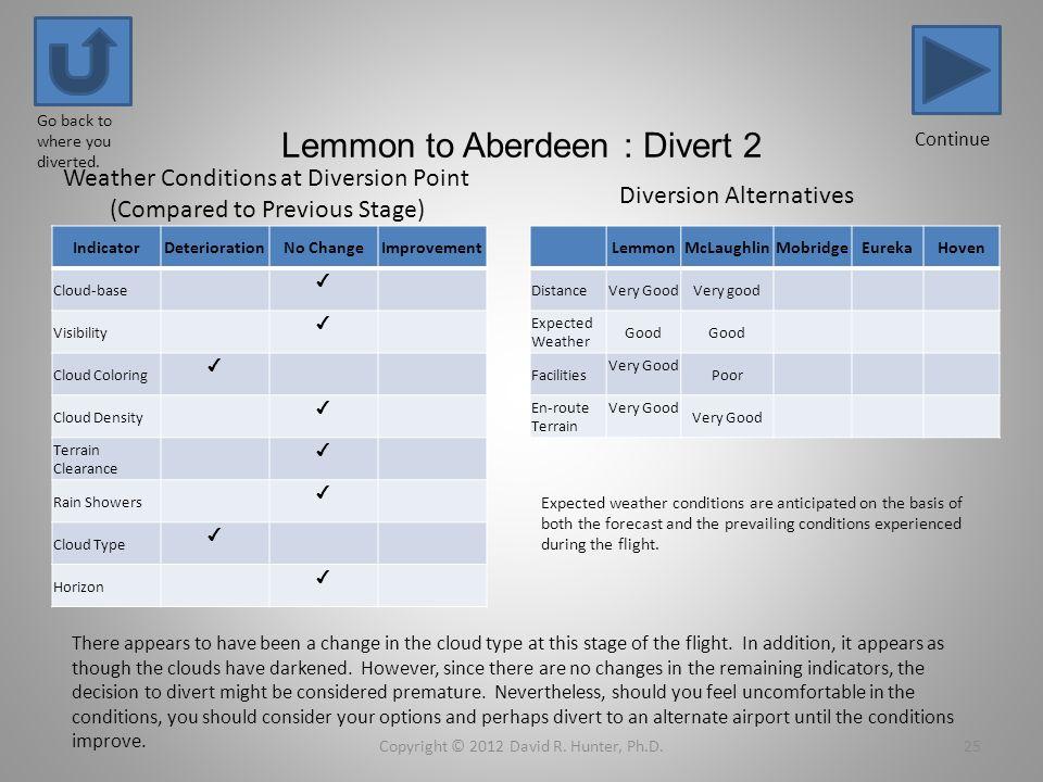 Lemmon to Aberdeen : Divert 2 IndicatorDeteriorationNo ChangeImprovement Cloud-base Visibility Cloud Coloring Cloud Density Terrain Clearance Rain Sho