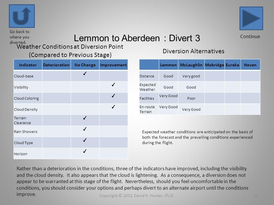 Lemmon to Aberdeen : Divert 3 IndicatorDeteriorationNo ChangeImprovement Cloud-base Visibility Cloud Coloring Cloud Density Terrain Clearance Rain Sho