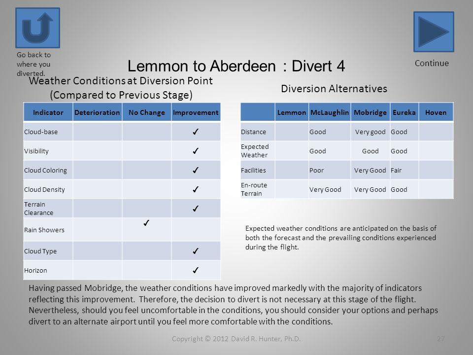 Lemmon to Aberdeen : Divert 4 IndicatorDeteriorationNo ChangeImprovement Cloud-base Visibility Cloud Coloring Cloud Density Terrain Clearance Rain Sho