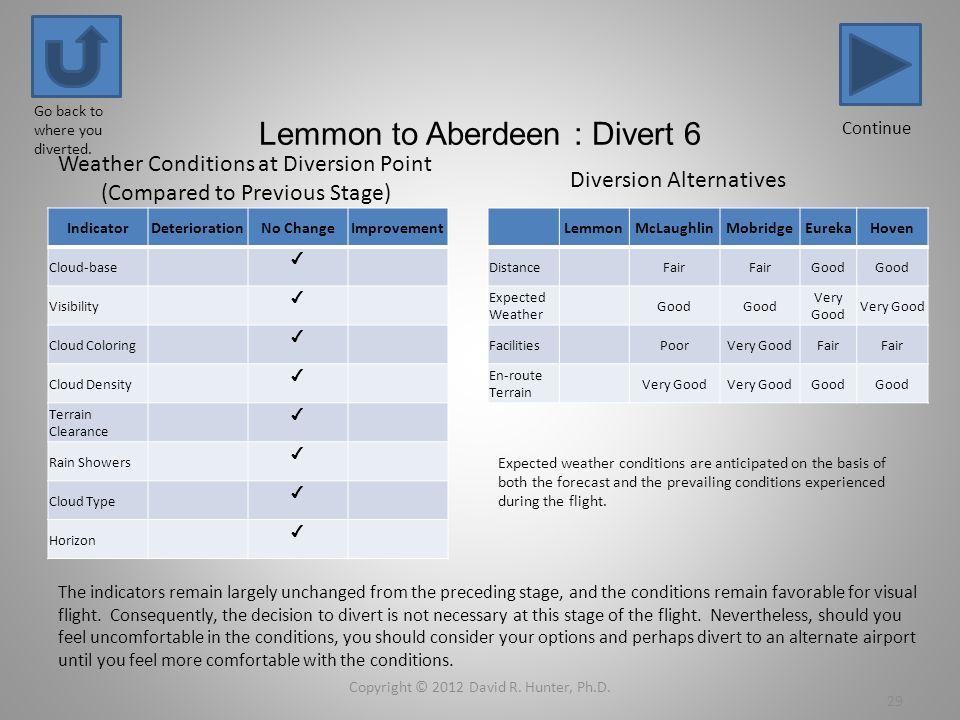 Lemmon to Aberdeen : Divert 6 IndicatorDeteriorationNo ChangeImprovement Cloud-base Visibility Cloud Coloring Cloud Density Terrain Clearance Rain Sho