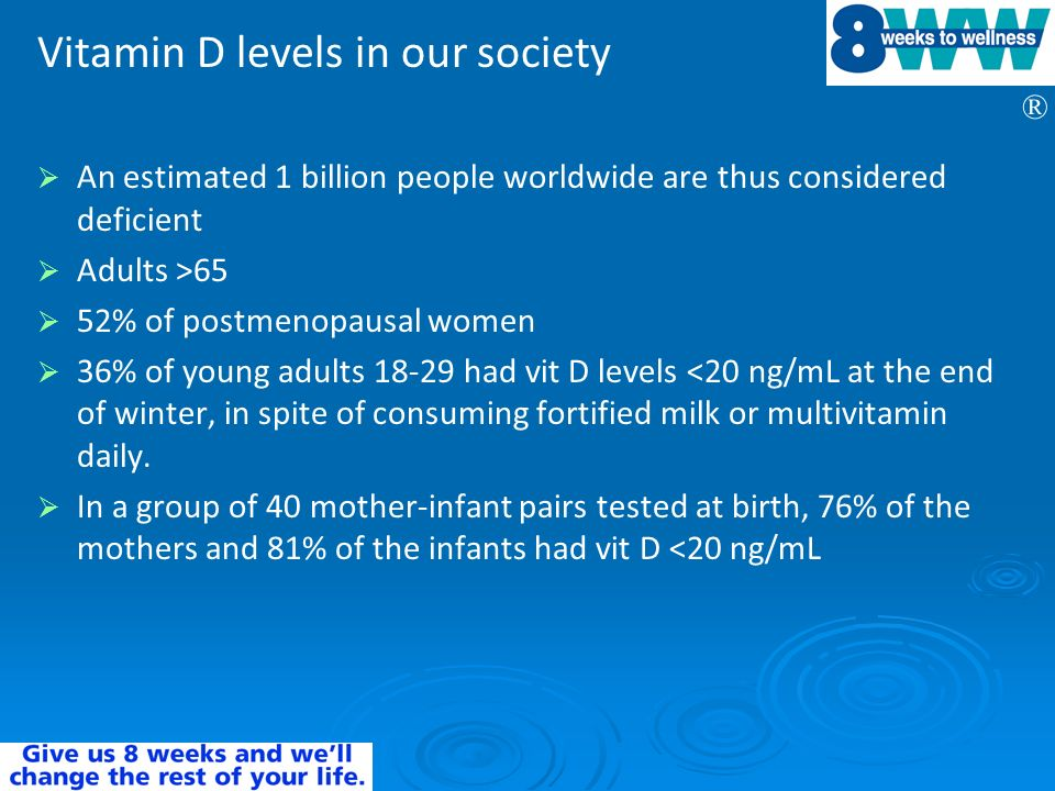 ® Vitamin D levels in our society An estimated 1 billion people worldwide are thus considered deficient Adults >65 52% of postmenopausal women 36% of