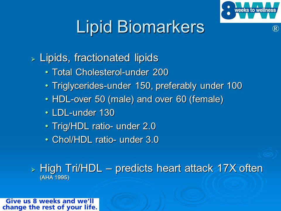 ® Lipid Biomarkers Lipids, fractionated lipids Lipids, fractionated lipids Total Cholesterol-under 200Total Cholesterol-under 200 Triglycerides-under