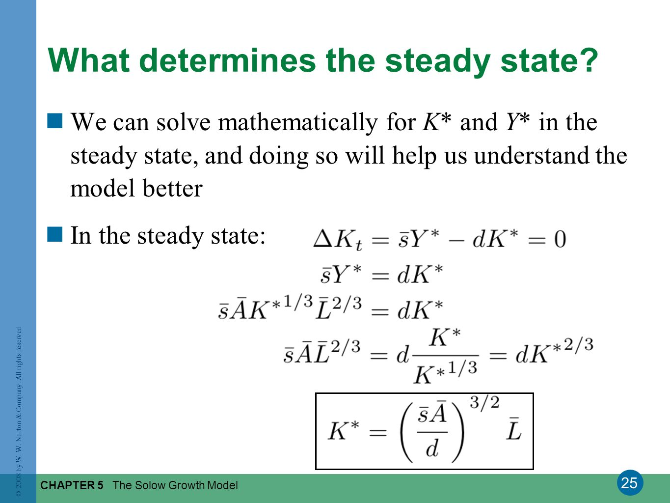 25 © 2008 by W. W. Norton & Company. All rights reserved CHAPTER 5 The Solow Growth Model What determines the steady state? We can solve mathematicall