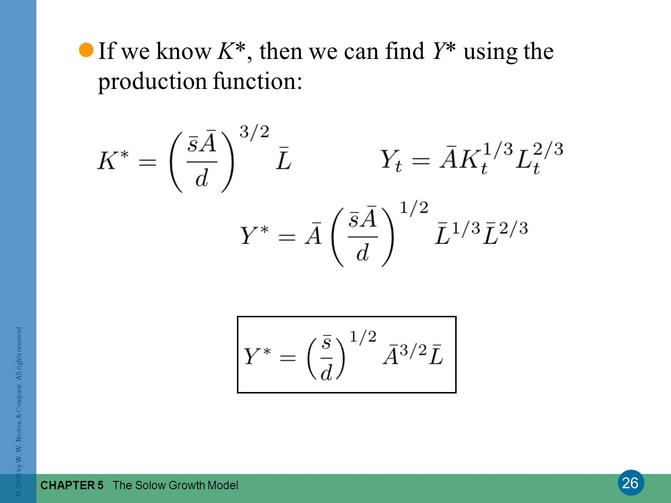 26 © 2008 by W. W. Norton & Company. All rights reserved CHAPTER 5 The Solow Growth Model If we know K*, then we can find Y* using the production func