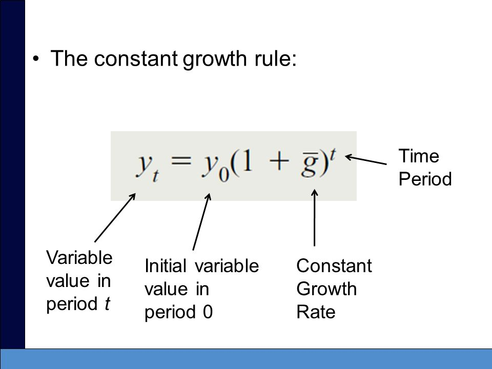 The constant growth rule: Variable value in period t Initial variable value in period 0 Constant Growth Rate Time Period