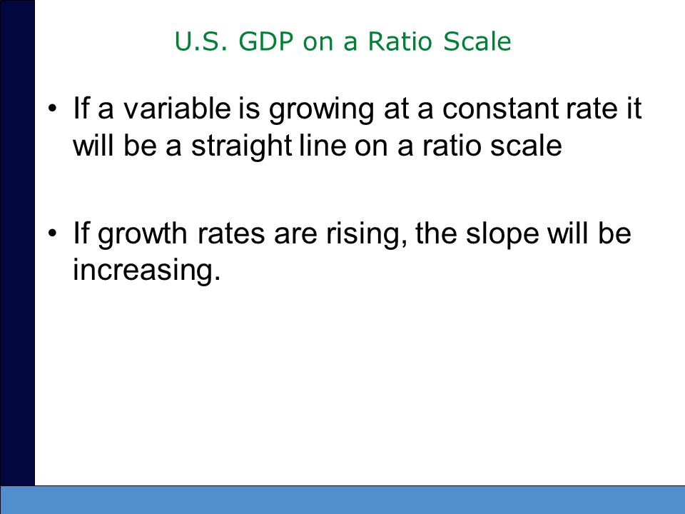 U.S. GDP on a Ratio Scale If a variable is growing at a constant rate it will be a straight line on a ratio scale If growth rates are rising, the slop