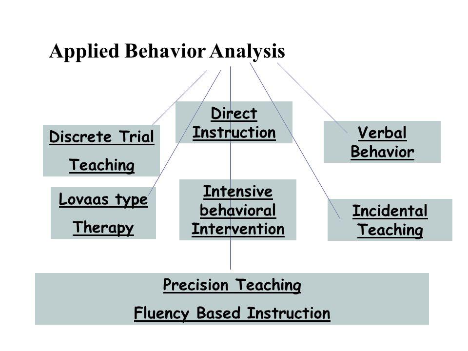 Precision Teaching Fluency Based Instruction Discrete Trial Teaching Verbal Behavior Direct Instruction Applied Behavior Analysis Incidental Teaching
