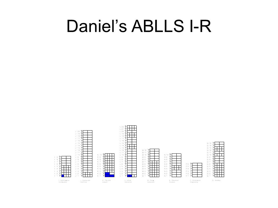 Daniels ABLLS I-R