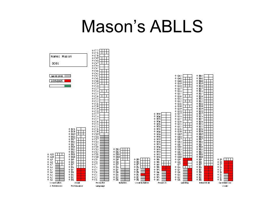 Masons ABLLS