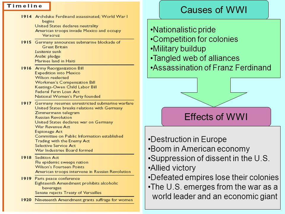 Why did the US Reject the Treaty of Versailles? Critics of the Treaty believed that the League would drag the US into future European wars (Senator He