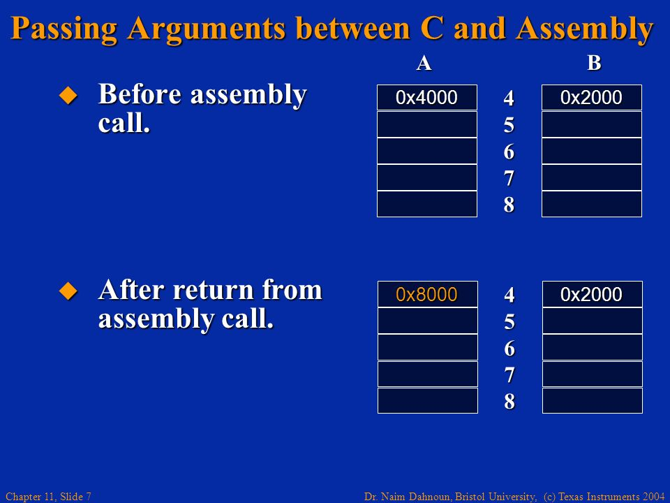 Dr. Naim Dahnoun, Bristol University, (c) Texas Instruments 2004 Chapter 11, Slide 7 Passing Arguments between C and Assembly Before assembly call. Be