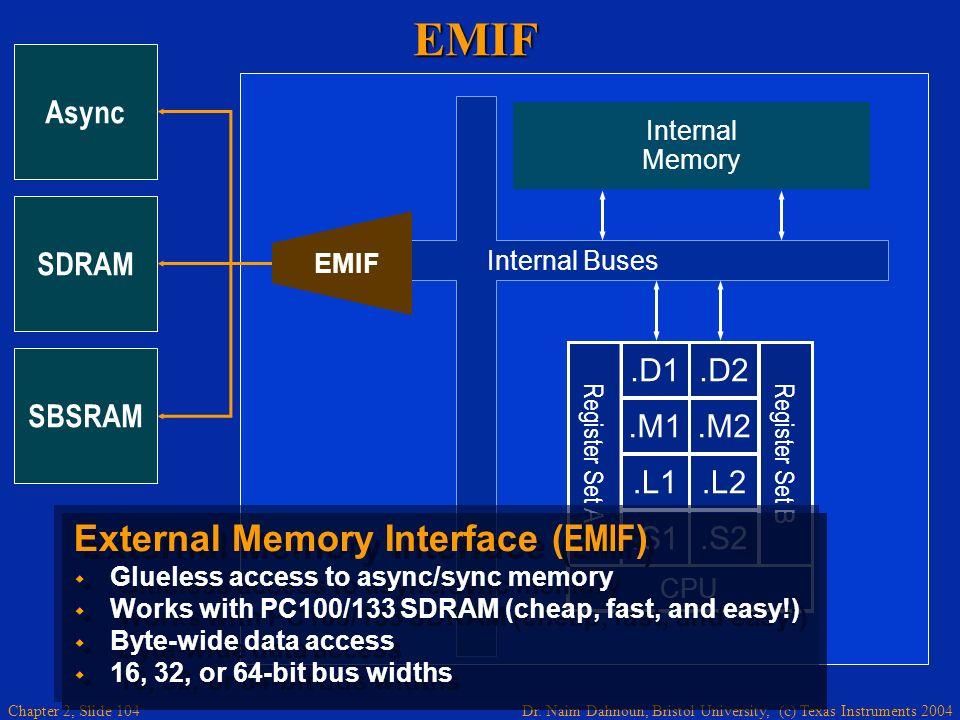 Dr. Naim Dahnoun, Bristol University, (c) Texas Instruments 2004 Chapter 2, Slide 104EMIF.D1.M1.L1.S1.D2.M2.L2.S2 Register Set B Register Set A CPU In
