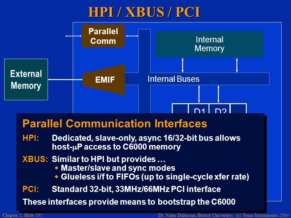 Dr. Naim Dahnoun, Bristol University, (c) Texas Instruments 2004 Chapter 2, Slide 105 HPI / XBUS / PCI External Memory.D1.M1.L1.S1.D2.M2.L2.S2 Registe