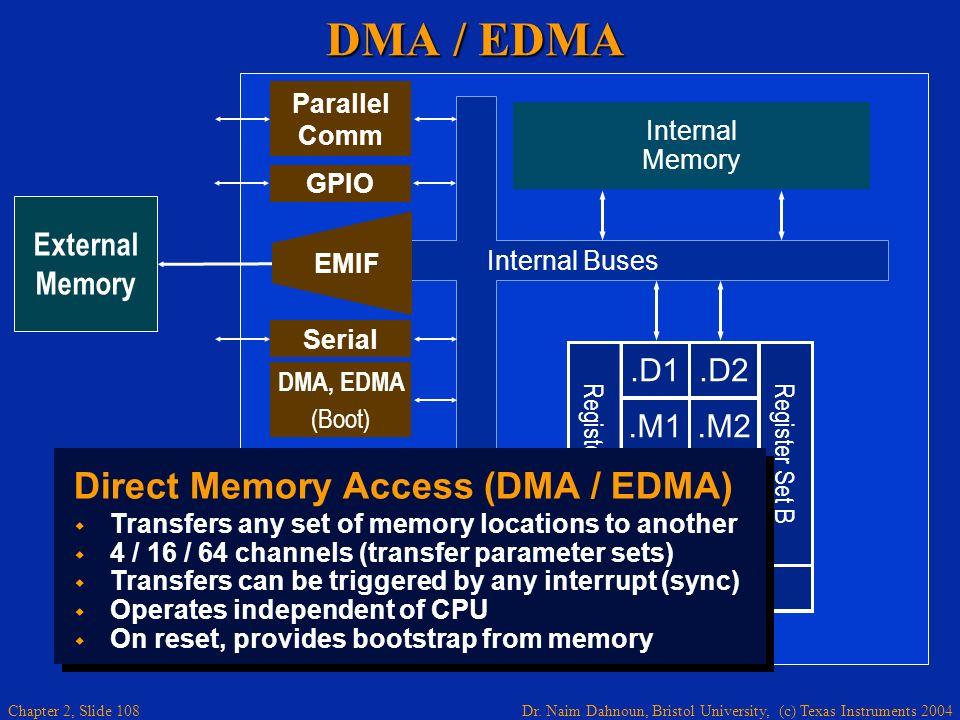 Dr. Naim Dahnoun, Bristol University, (c) Texas Instruments 2004 Chapter 2, Slide 108 DMA / EDMA External Memory.D1.M1.L1.S1.D2.M2.L2.S2 Register Set