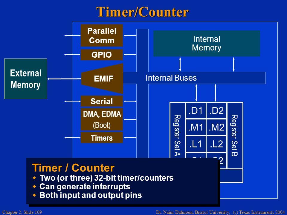 Dr. Naim Dahnoun, Bristol University, (c) Texas Instruments 2004 Chapter 2, Slide 109Timer/Counter External Memory.D1.M1.L1.S1.D2.M2.L2.S2 Register Se