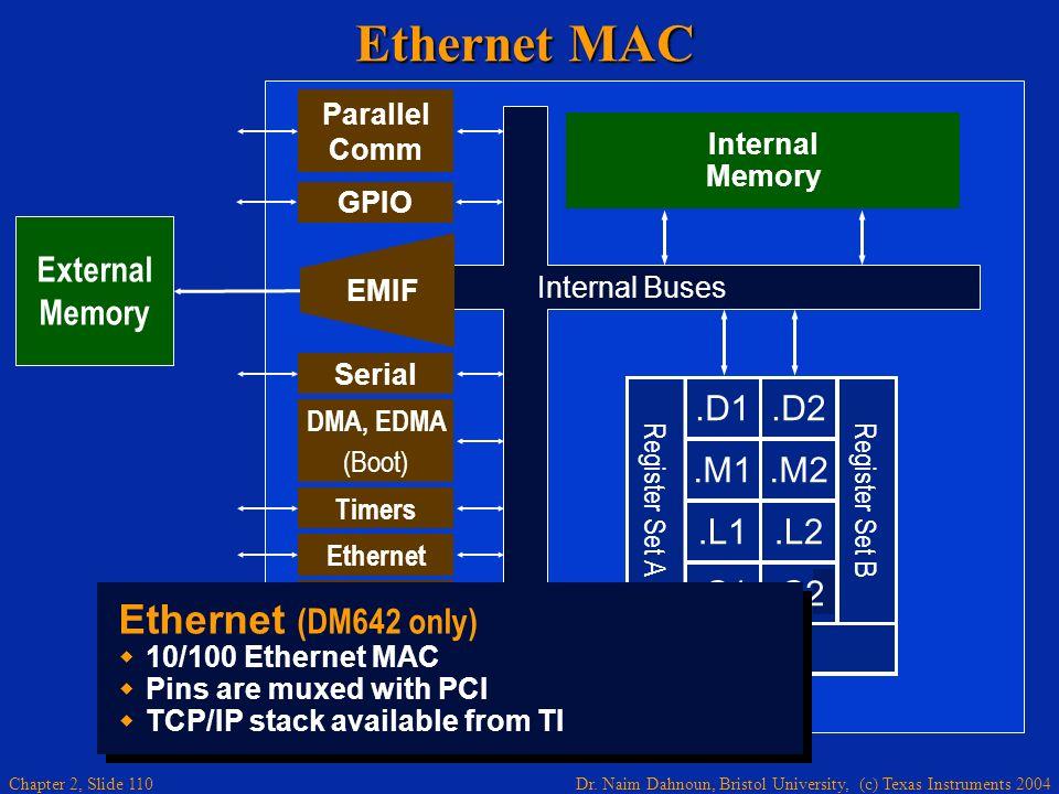 Dr. Naim Dahnoun, Bristol University, (c) Texas Instruments 2004 Chapter 2, Slide 110 Ethernet MAC External Memory.D1.M1.L1.S1.D2.M2.L2.S2 Register Se
