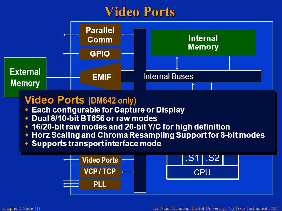 Dr. Naim Dahnoun, Bristol University, (c) Texas Instruments 2004 Chapter 2, Slide 111 Video Ports External Memory.D1.M1.L1.S1.D2.M2.L2.S2 Register Set