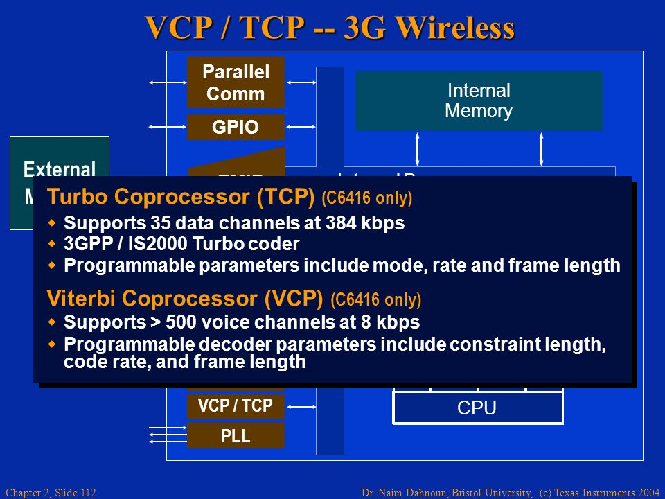 Dr. Naim Dahnoun, Bristol University, (c) Texas Instruments 2004 Chapter 2, Slide 112 VCP / TCP -- 3G Wireless External Memory.D1.M1.L1.S1.D2.M2.L2.S2