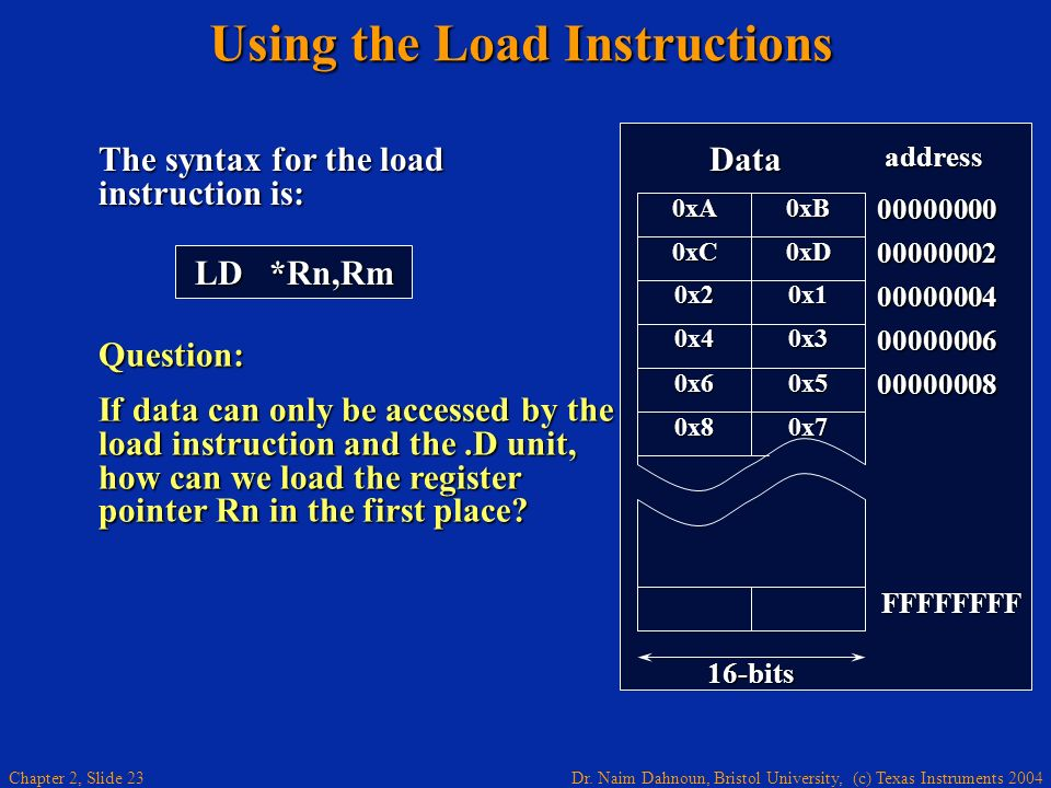 Dr. Naim Dahnoun, Bristol University, (c) Texas Instruments 2004 Chapter 2, Slide 23 Using the Load Instructions 00000000 00000002 00000004 00000006 0