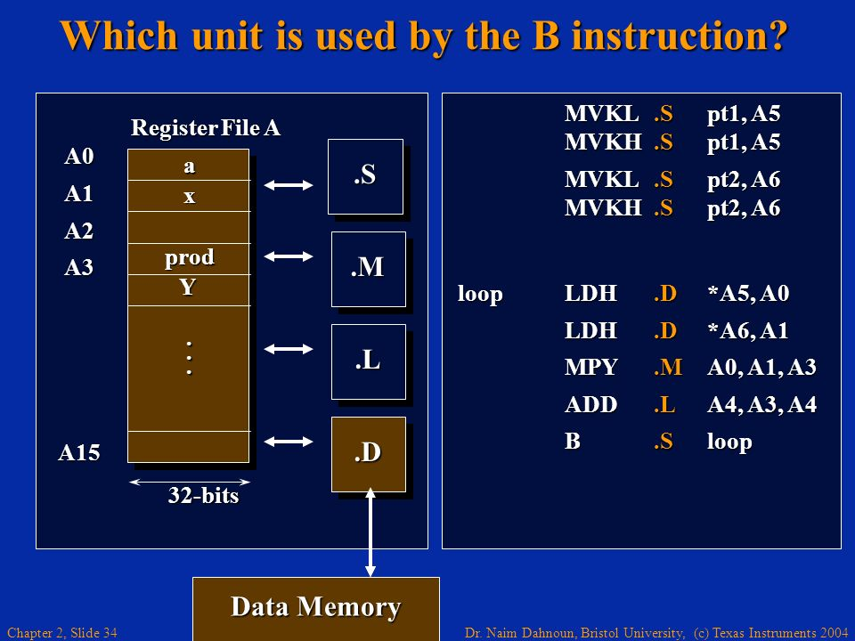 Dr. Naim Dahnoun, Bristol University, (c) Texas Instruments 2004 Chapter 2, Slide 34 Data Memory Which unit is used by the B instruction?.M.M.L.L A0A1