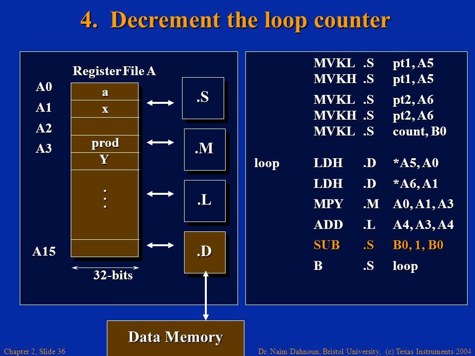 Dr. Naim Dahnoun, Bristol University, (c) Texas Instruments 2004 Chapter 2, Slide 36 4. Decrement the loop counter.M.M.L.L A0A1A2A3A15 Register File A