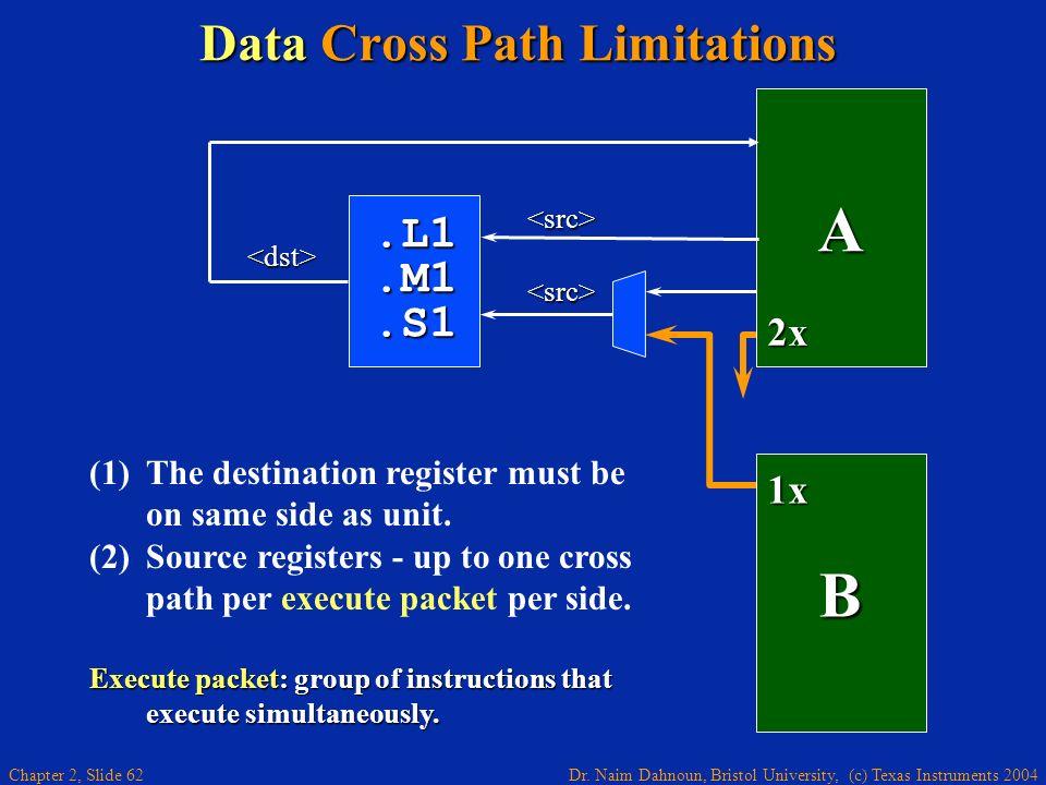 Dr. Naim Dahnoun, Bristol University, (c) Texas Instruments 2004 Chapter 2, Slide 62 Data Cross Path Limitations A 2x.L1.M1.S1 B 1x <src> <src> <dst>