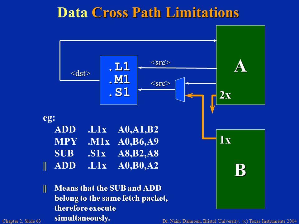 Dr. Naim Dahnoun, Bristol University, (c) Texas Instruments 2004 Chapter 2, Slide 63 Cross Path Limitations Data Cross Path LimitationsA 2x.L1.M1.S1 B