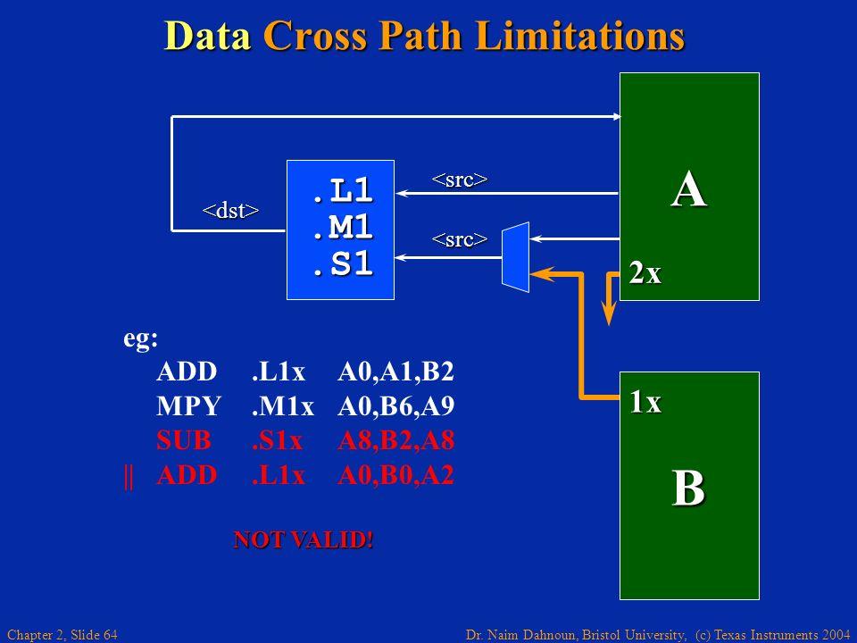 Dr. Naim Dahnoun, Bristol University, (c) Texas Instruments 2004 Chapter 2, Slide 64 Data Cross Path Limitations A 2x.L1.M1.S1 B 1x <src> <src> <dst>