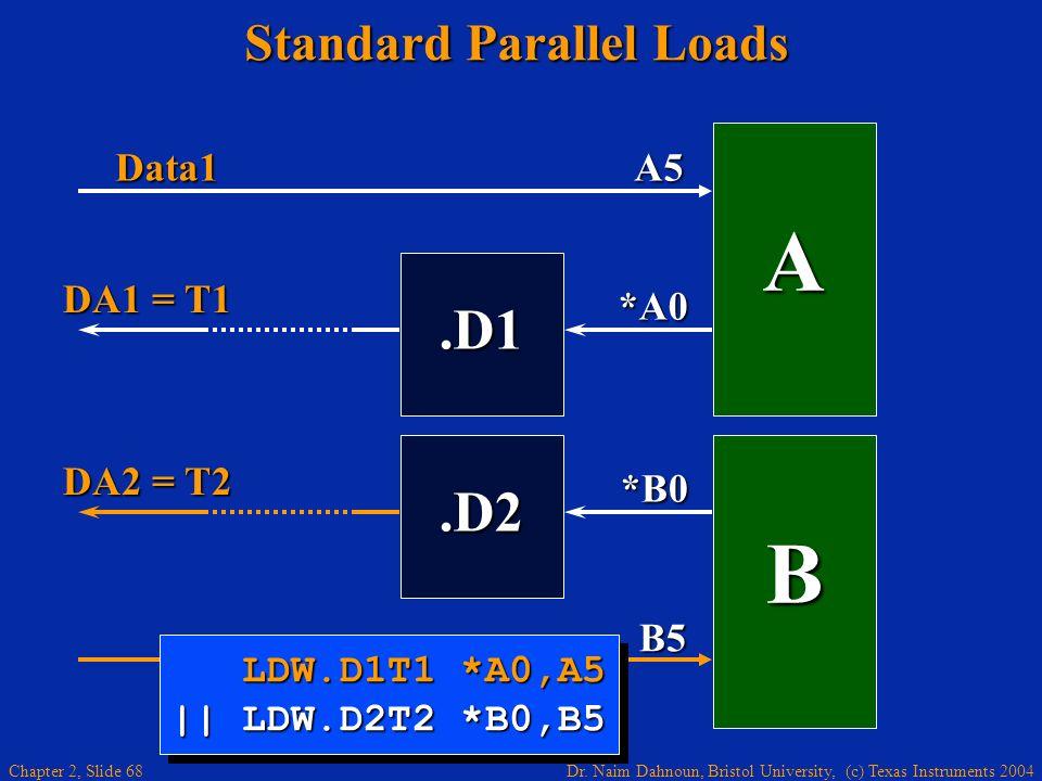 Dr. Naim Dahnoun, Bristol University, (c) Texas Instruments 2004 Chapter 2, Slide 68 Standard Parallel Loads.D1 A A5 *A0 B B5.D2 Data1 *B0 LDW.D1T1 *A