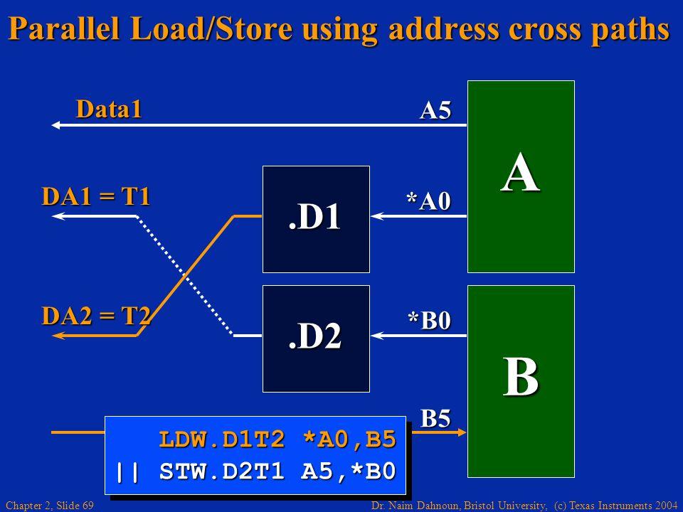 Dr. Naim Dahnoun, Bristol University, (c) Texas Instruments 2004 Chapter 2, Slide 69 Parallel Load/Store using address cross paths.D1 A A5 *A0 B B5.D2