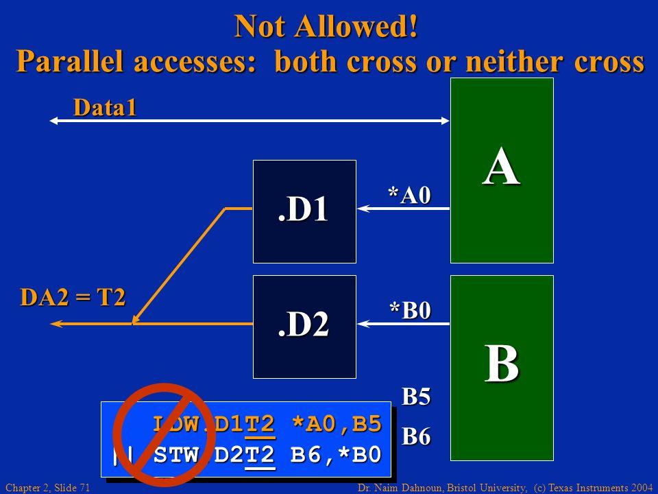 Dr. Naim Dahnoun, Bristol University, (c) Texas Instruments 2004 Chapter 2, Slide 71 Not Allowed! Parallel accesses: both cross or neither cross.D1 A