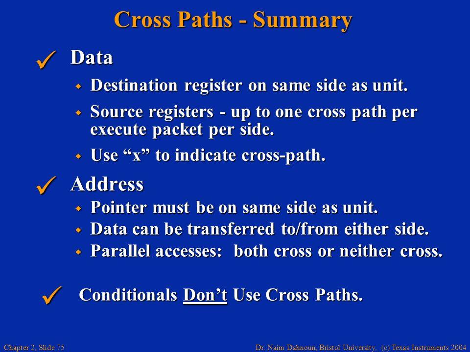 Dr. Naim Dahnoun, Bristol University, (c) Texas Instruments 2004 Chapter 2, Slide 75 Cross Paths - Summary Data Data Destination register on same side