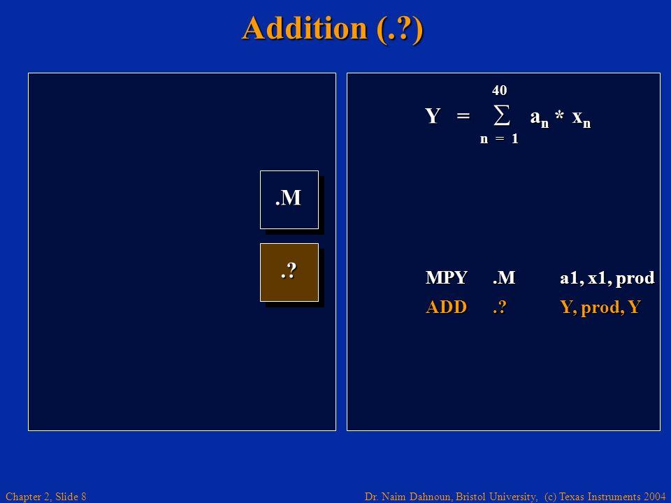 Dr. Naim Dahnoun, Bristol University, (c) Texas Instruments 2004 Chapter 2, Slide 8 Addition (.?).M.M.?.? Y = 40 a n x n a n x n n = 1 * MPY.Ma1, x1,