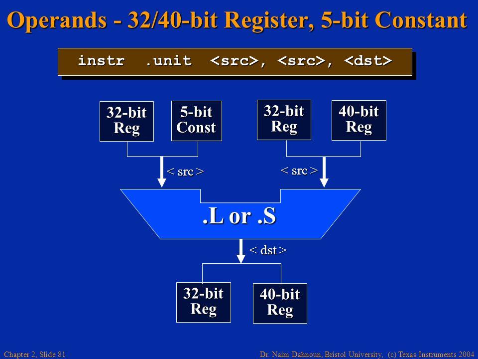 Dr. Naim Dahnoun, Bristol University, (c) Texas Instruments 2004 Chapter 2, Slide 81 32-bit Reg 40-bit Reg 32-bit Reg 5-bit Const 32-bit Reg 40-bit Re