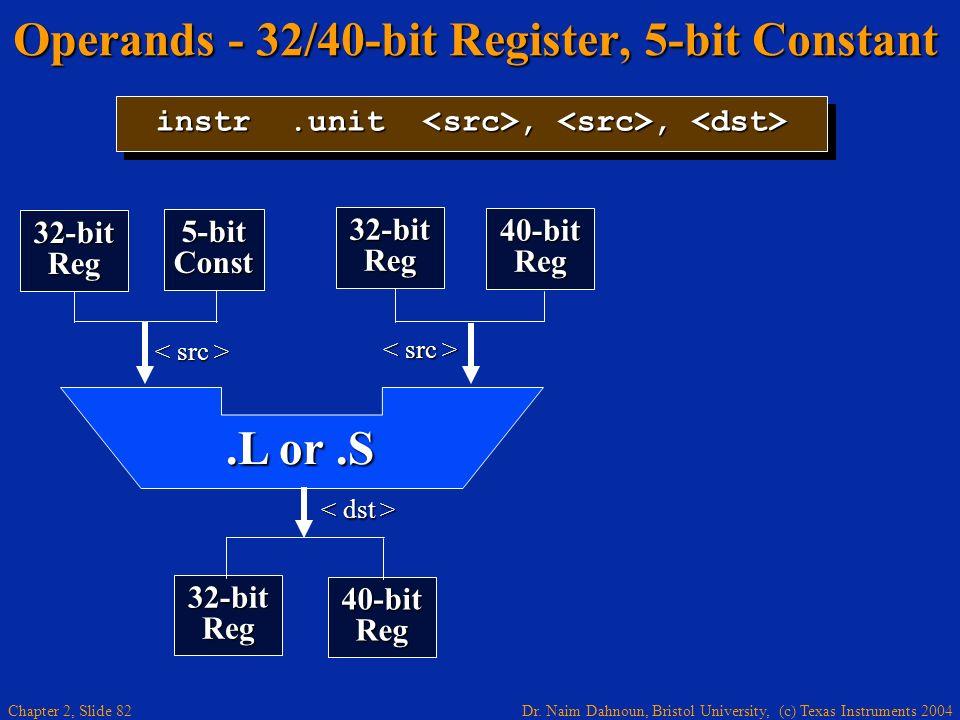 Dr. Naim Dahnoun, Bristol University, (c) Texas Instruments 2004 Chapter 2, Slide 82 Operands - 32/40-bit Register, 5-bit Constant instr.unit,, instr.