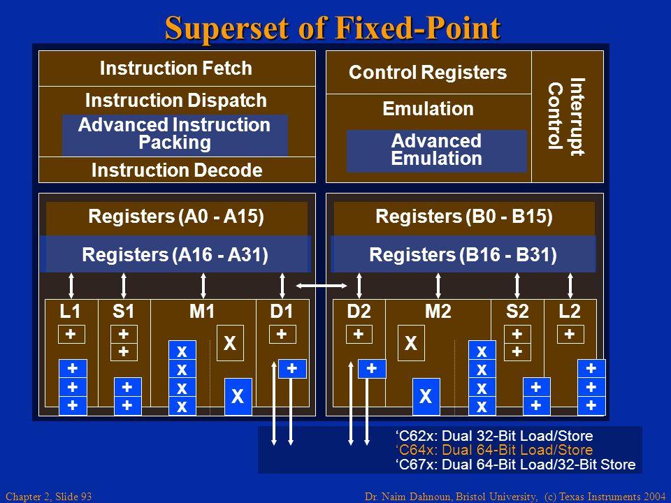 Dr. Naim Dahnoun, Bristol University, (c) Texas Instruments 2004 Chapter 2, Slide 93 C62x: Dual 32-Bit Load/Store C64x: Dual 64-Bit Load/Store C67x: D