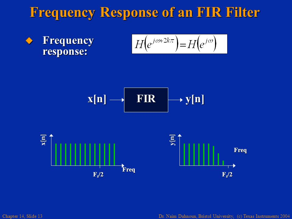 Dr. Naim Dahnoun, Bristol University, (c) Texas Instruments 2004 Chapter 14, Slide 13 Frequency Response of an FIR Filter Frequency response: Frequenc