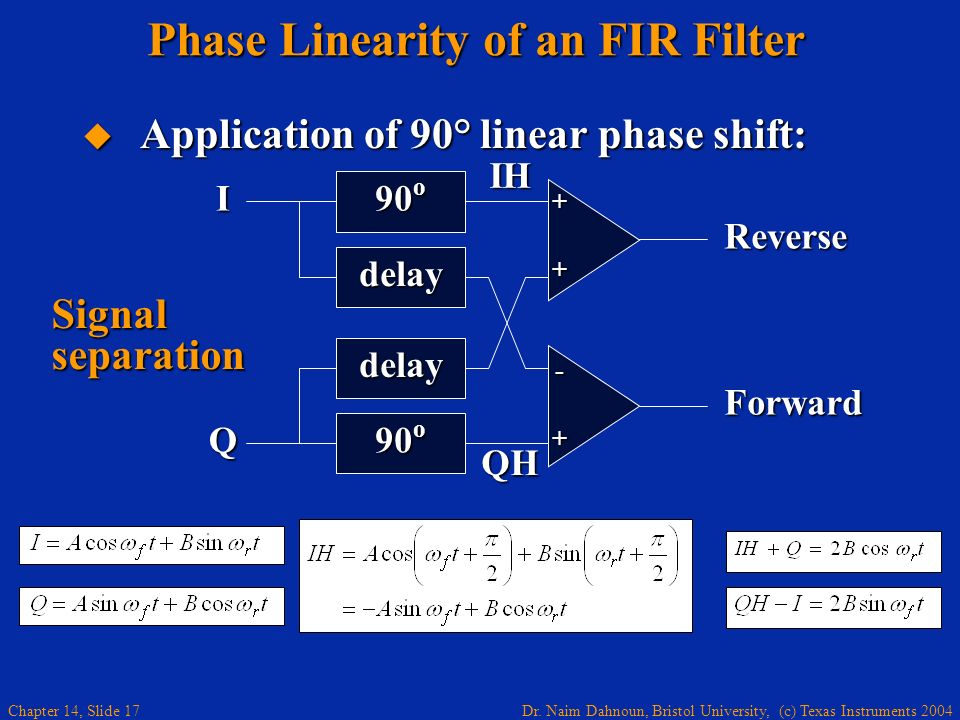 Dr. Naim Dahnoun, Bristol University, (c) Texas Instruments 2004 Chapter 14, Slide 17 Phase Linearity of an FIR Filter Application of 90° linear phase