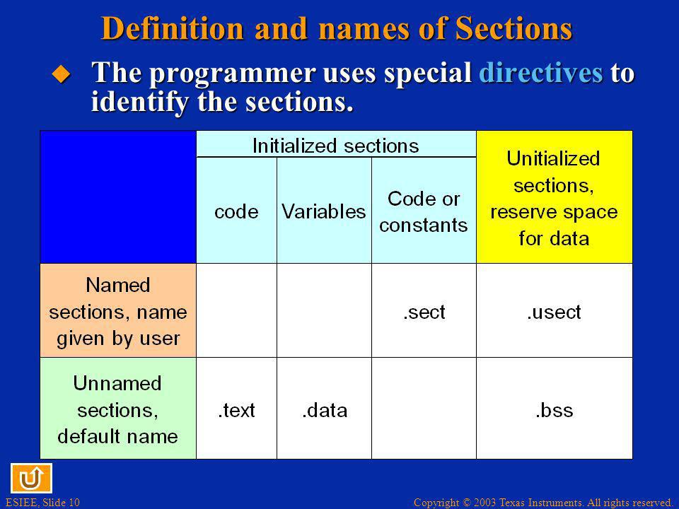 Copyright © 2003 Texas Instruments. All rights reserved. ESIEE, Slide 10 Definition and names of Sections The programmer uses special directives to id