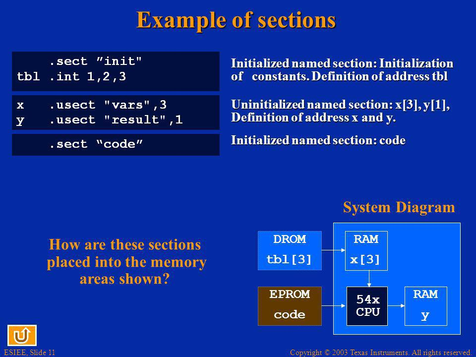 Copyright © 2003 Texas Instruments. All rights reserved. ESIEE, Slide 11 Example of sections Initialized named section: Initialization of constants. D
