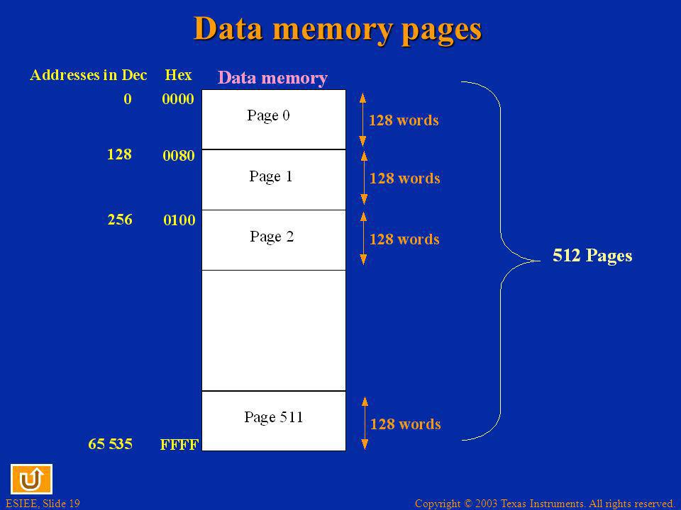 Copyright © 2003 Texas Instruments. All rights reserved. ESIEE, Slide 19 Data memory pages